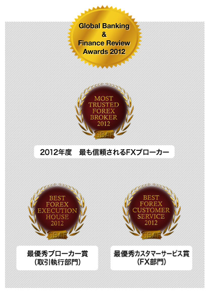 FX EMPIRE Broker Awards 2011 ベストブローカー賞